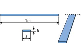 Federbandstahl als Meterware ab Lager (gerichtet)
