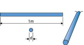 Federstahldraht als Meterware ab Lager (gerichtet)